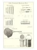 Advertisement for Fishing Equipment Prints