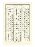 Alphabets Japonois Poster par Denis Diderot