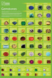 Natural History Museum - Gemstones Posters