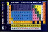 Periodic Table of the Elements Print