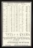 Alphabets Orientaux Posters por Denis Diderot