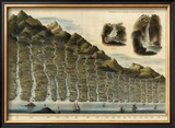 Length of the Rivers of Scotland, c.1832 Framed Giclee Print