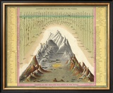 Heights of The Principal Mountains In The World, c.1846 Framed Giclee Print by Samuel Augustus Mitchell