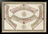Globo Terrestre, c.1792 Framed Giclee Print by Giovanni Maria Cassini