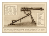 Maxim Gun Diagrammatic View of the Gun and its Mechanics Giclee Print