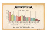 Statistics on Vodka Consumption Giclee Print