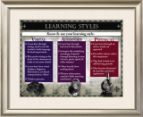 Learning Styles Prints