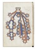 Rhétorique par Marcus Tullius Cicéron. Traduit en français par Jean d'Antioche. Giclee Print