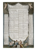 Text of the Declaration of Rights of Man and Citizen Giclee Print