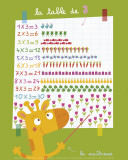 The 3 Times Table Posters by Isabelle Jacque