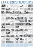 Realisations et Projets, 1905-1985 Kunst von  Le Corbusier