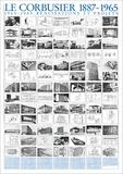 Le Corbusier - Realisations et Projets, 1905-1985 - Art Print