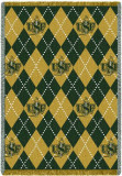 University of San Francisco, Plaid Throw Blanket