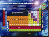 Periodic Table Stretched Canvas Print