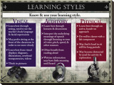 Learning Styles Stretched Canvas Print