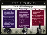 Learning Styles Framed Canvas Print
