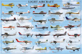 General Aviation - Light Aircrafts Poster
