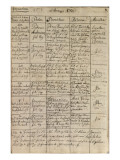 Mozart&#39;s Entry in the Baptismal Register, 1756 Giclee Print by Austrian School 