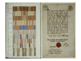 Campaign Ribbons and Record of Duty for a Solider in the Royal Prussian Army, 1778 Giclee Print by  German School