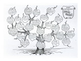 Genealogical Tree of the Rougon-Macquart Family Premium Giclee Print by  French School