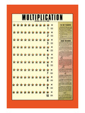 Multiplication Wall Decal