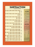 Subtraction Wall Decal