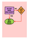 New Shoes Flowchart Wall Decal