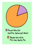 Healthy Pie Chart Wall Decal