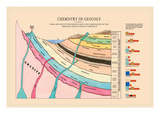 Chemistry of Geology Wall Decal by Edward L. Youmans