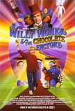 Willy Wonka and the Chocolate Factory Prints