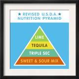 Revised Nutrition Pyramid Prints
