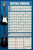 Guitar Chords Plakater