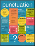 Punctuation Mounted Print