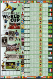 History of the World Cup Mounted Print