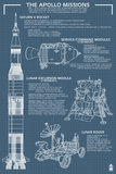 Lantern Press - Apollo Missions - Blueprint Poster Umění