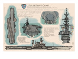 USS Midway Technical - San Diego, CA Prints