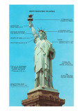 Statue of Liberty with Dimensions, New York City Poster