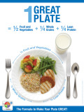 1 Great Plate™ Posters