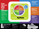 USDA MyPlate Posters