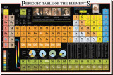 Periodic Table of the Elements Stretched Canvas Print by Libero Patrignani