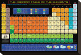 Tableau de classification périodique des éléments Reproduction sur toile tendue