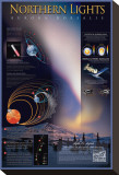 Aurora Astronomy Chart - Northern Lights - ©Spaceshots posters