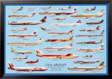Airplane Civil Aircraft Posters