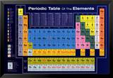 Periodic Table Lámina