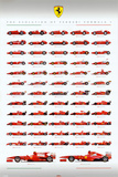 Ferrari F1 - Evolution Poster