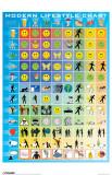 Modern Lifestyle - Chart Masterprint