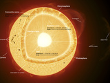 Illustration Showing the Various Parts That Make Up the Sun Photographic Print by  Stocktrek Images