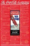Coca Cola Timeline Photo