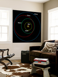 A Diagram Showing the Eccentric Orbit of Chiron Wall Mural by Stocktrek Images