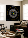 Orbits of Earth-Crossing Asteroids Wall Mural by  Stocktrek Images